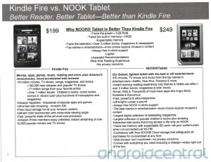 Nook Tablet contra Kindle Fire